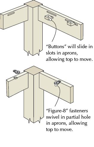 woodworking plans  depth   shaker furniture