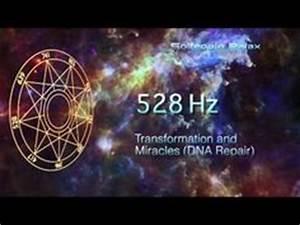 Mahamrityunjaya Mantra (Hinduism) & Medicine Buddha's ...