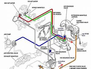 04 Mazda 6 Alternator Wiring Diagram