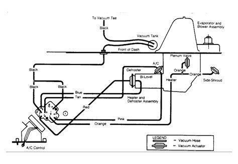 73 Chevy C10 Wire Diagram by Wiring A 67 C10 Wiring Diagram Database