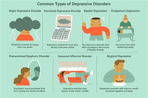 conditions depression neurospa brain rejuvenation center