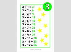 Times Tables Posters – Reversed SB7703 SparkleBox