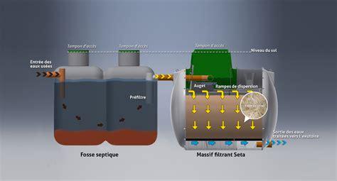 micro station d épuration micro station d 233 puration sans 233 lectricit 233 seta tricel