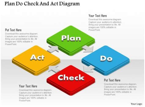 plan  check  act diagram powerpoint template powerpoint shapes powerpoint  deck