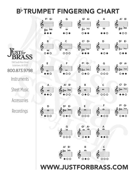 Finger Chart Trumpet