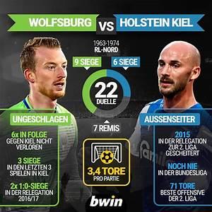 Wolfsburg Kiel Tv : relegation vfl wolfsburg gegen holstein kiel live im ~ A.2002-acura-tl-radio.info Haus und Dekorationen