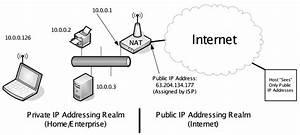 Chapter 7  Firewalls And Network Address Translation  Nat