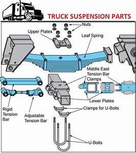 Truck Suspension Types