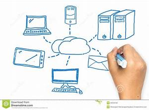 Cloud Computing Stock Photo  Image Of Concept