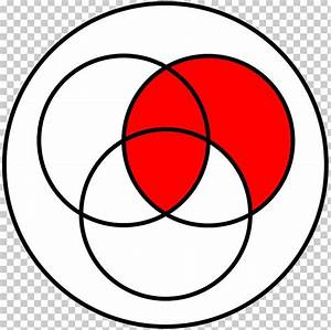 Boolean Logic Venn Diagram