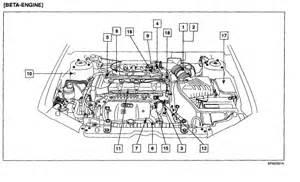 Hyundai Elantra 2005 Sunroof Wiring Diagram Html