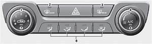 Kia Optima  Manual Climate Control System