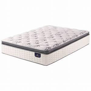 serta ps kirkville spt queen super pillow top pocketed With best pocket coil mattress