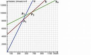 Lineare Funktionen Schnittpunkt Y Achse Berechnen : lineare funktionen und anwendungsaufgaben ~ Themetempest.com Abrechnung