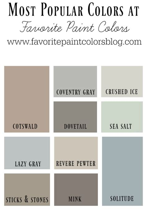 what is the most popular color top 10 most popular paint colors at fpc favorite paint