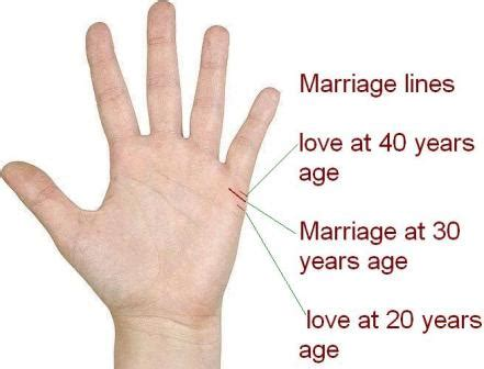 at what age can you get married find out the age you will get married