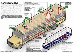 Carrollton Bus Collision