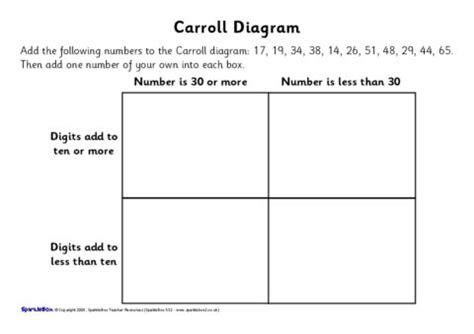 year 4 carroll and venn diagram worksheets sb6777