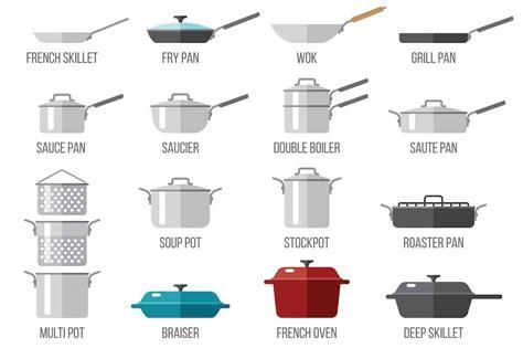 types  cookware options   kitchen pots  pans