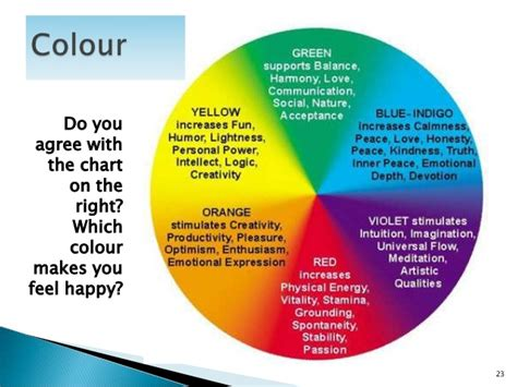 how do colors make you feel fet n4 module 1 basic communication process