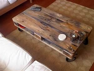 Fabriquer Une Table Basse En Palette : fabriquer une table basse avec une palette blog conseils astuces bricolage d coration ~ Melissatoandfro.com Idées de Décoration