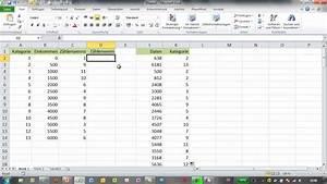 Leibrente Berechnen Excel : excel h ufigkeitsverteilung mit z hlenwenns z hlenwenn ~ Watch28wear.com Haus und Dekorationen