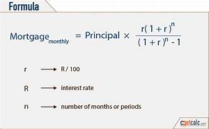 Annual Payment Formula Mortgage Calculator