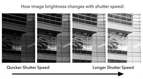 what is a shutter speed understanding shutter speed for beginners photography basics