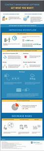 25 best ideas about contract management on pinterest for Best document signing software