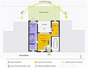 Logiciel de creation de cuisine gratuit 10 plan de for Creation plan maison gratuit