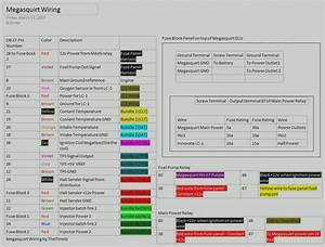 Kenworth T800 Radio Wiring Diagram
