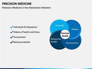 Precision Medicine Powerpoint Template