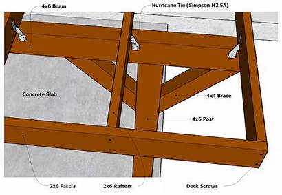 Patio Building Roof Plans Standing Covered Deck