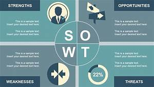 Retro Swot Analysis Powerpoint Template