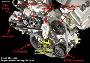 2005 Jeep Grand Cherokee Engine Diagram