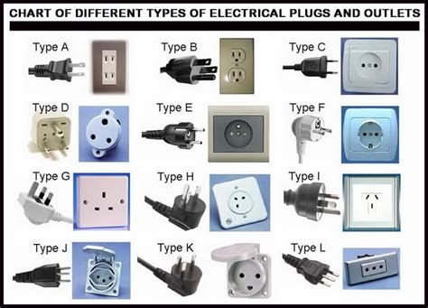 6 20r Receptacle Wiring Diagram Free Picture by Crunchyroll Forum Which Electrical Outlet Type Does