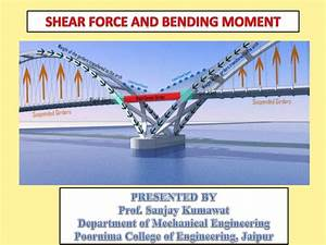 Sfd  U0026 Bmd Shear Force  U0026 Bending Moment Diagram