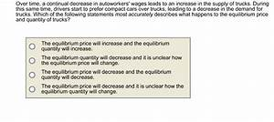 Solved  Over Time  A Continual Decrease In Autoworkers U0026 39  Wa