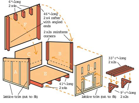 how to house plans how to build a house sunset