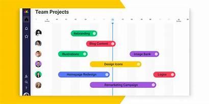 Gantt Chart Monday Project Microsoft Charts Diagrama