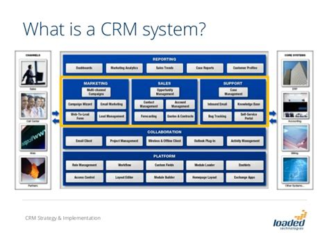 Crm Strategy And Implementation. Windows Server 2008 Versions. Cnc Precision Machining Business Card Printed. Florida Corporations Online Lost My Atm Card. Sheppard Pratt Walk In Clinic. Virtual Machine Monitoring Rn To Bsn Degrees. Consolidate Federal Student Loans Lower Interest Rate. Iron Driveway Gates Houston Best Debt Relief. B2b Marketing Websites Cloud Service Provider