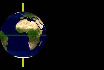 Earth Animated Science Axis Sun Around Its