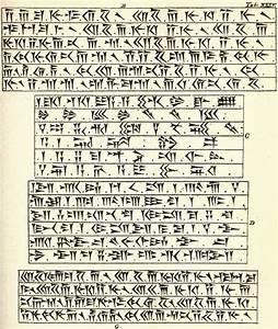 Cuneiform - Mr.Barton's AP World History