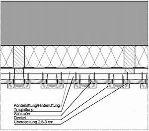 Holzverkleidung Fassade Arten : holzfassade frag den architekt ~ Lizthompson.info Haus und Dekorationen