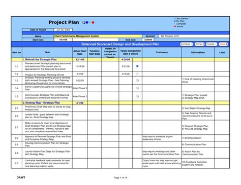gap analysis template projectmanagement project