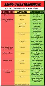 Lebensmittel Auf Rechnung Bestellen : die 25 besten ideen zu tabelle auf pinterest basische lebensmittel tabelle ern hrungstipps ~ Themetempest.com Abrechnung