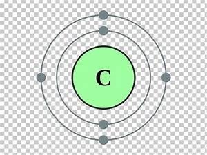 Carbon Electron Configuration Png  U0026 Free Carbon Electron