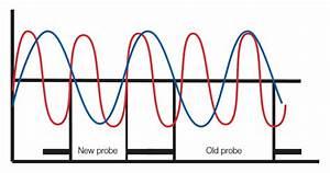 Diagram Ford Fiesta O2 Sensor Wiring Diagram Full Version Hd Quality Wiring Diagram Bgdiagram Arkilegno It