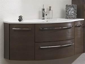 Wie Sieht Der Perfekte Badschrank Aus Der Badmbel Blog