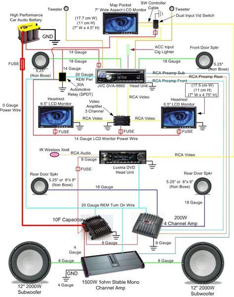 Completed Dashkit Audio Video Wiring Diagram Mazda